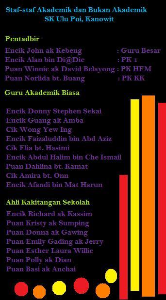 Staf-staf Akademik dan Bukan Akademik SK Ulu Poi, Kanowit