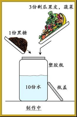 環保酵素基本做法