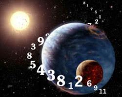 Significados dos Números na Data do Nascimento