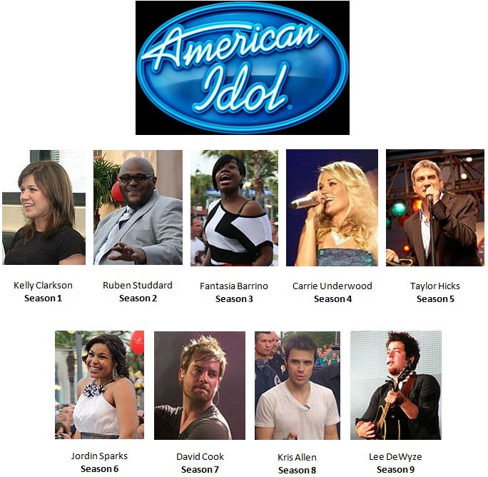 randy jackson american idol season 1. hot randy jackson american