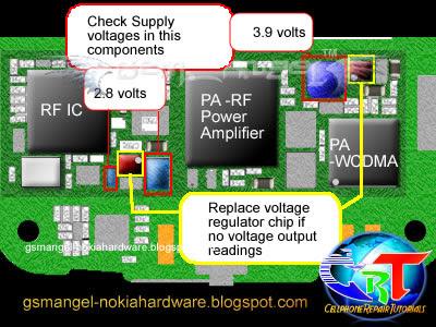 GSM REPAIR SOLUTIONS: Nokia 5320 No Network Signal solution