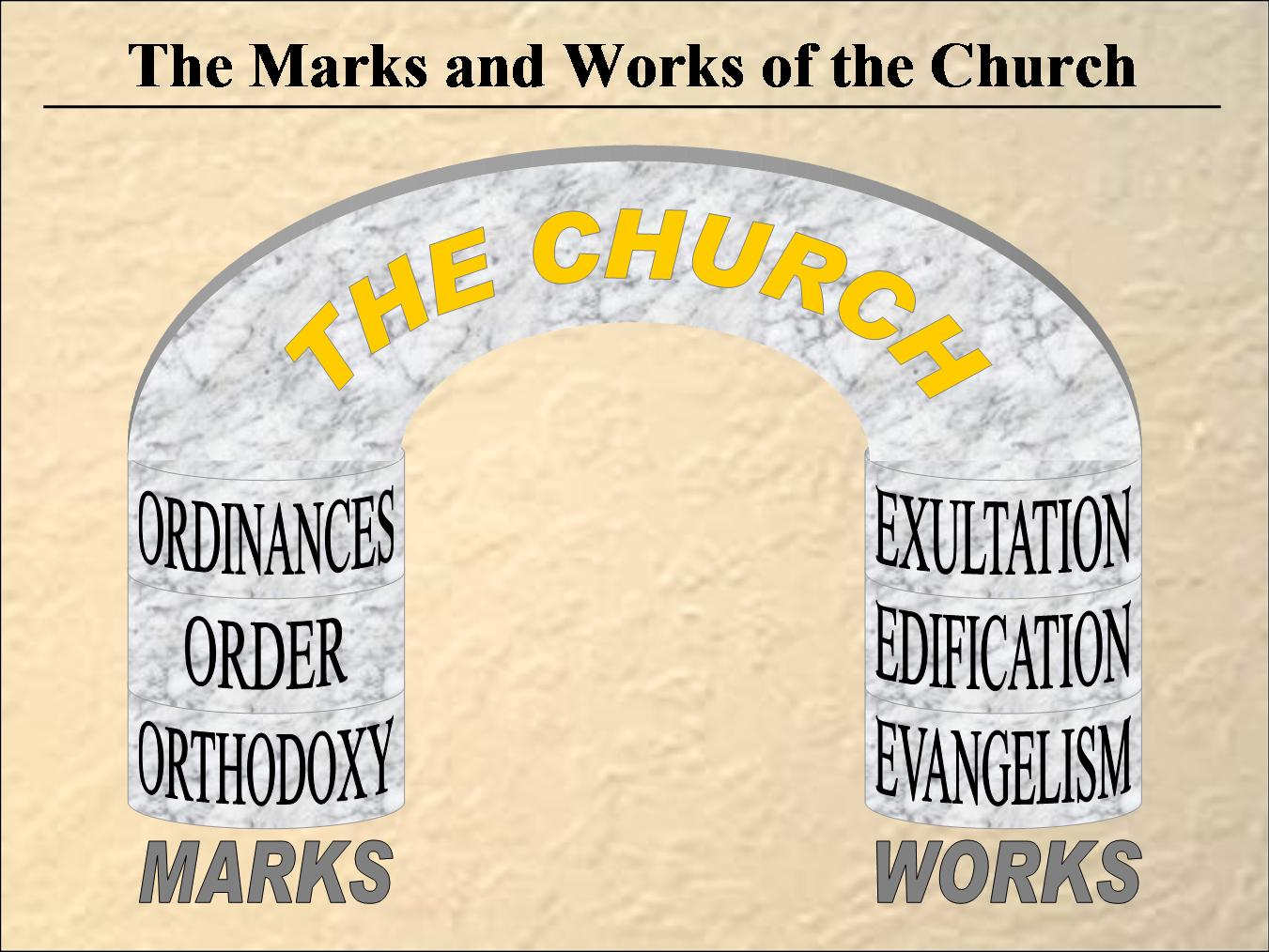 Beyond the Preference-Driven Church: Revisiting the Marks ...