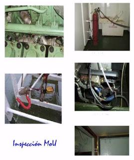 Inspección MoU