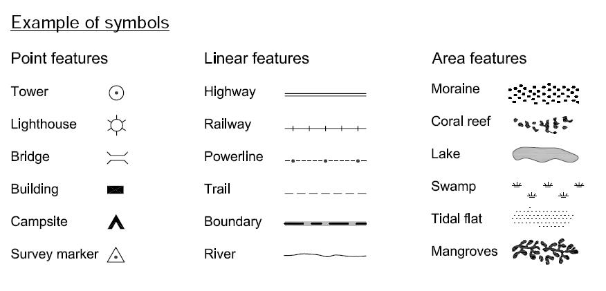 Map Legend Symbol Wilderness Navigation Guide