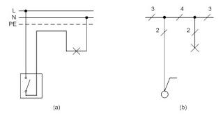 Diagram saklar tunggal search for wiring diagrams walangkakek blogspot com instalasi saklar tunggal dengan satu titik rh walangkakek blogspot com diagram garis tunggal saklar tukar single line diagram ccuart Image collections