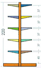 Rak Gondola double 220 cm