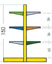 Rak Gondola double 150 cm