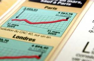 Introdução de investimento em ações
