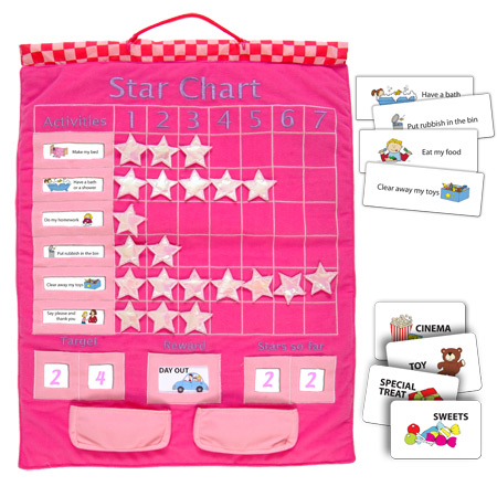 Reward Chart Da Super Nanny