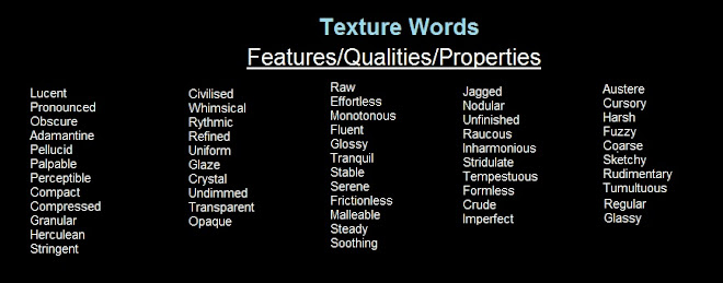 Textured Words
