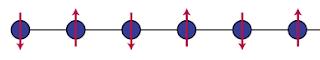 Rede de spins