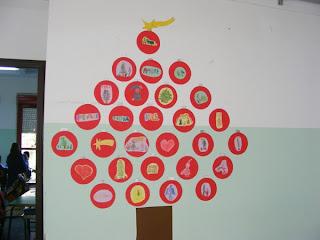Unit didattica il testo informativo origini e tradizioni for Addobbi natalizi per finestre scuola primaria