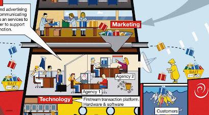 Firstream Process (detalle Marketing & advertising agency)