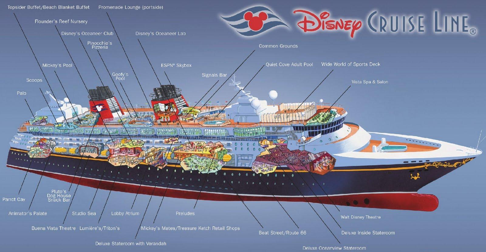 Abbies Blog My Disney Cruise 2010 Part 1