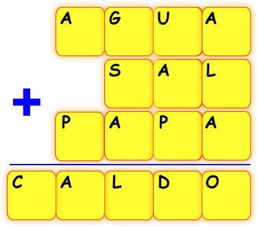 Criptoaritmética, Criptosumas, Alfamética, Alfamético