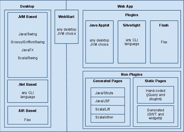 javafx 8 web start application