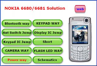 6680 NOKIA 6680/6681 SOLUTION