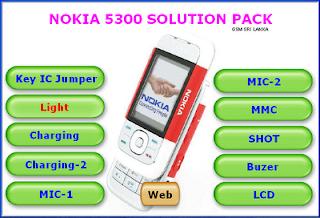 5300 NOKIA 5300 Solution