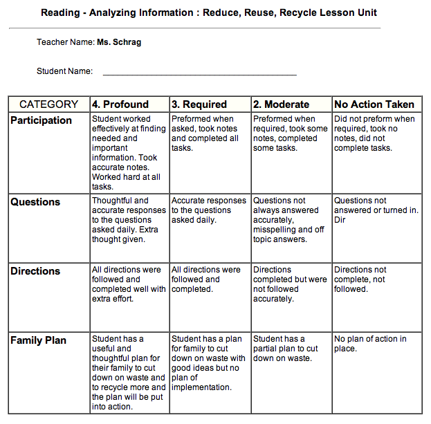 a plan for a school lesson about recycling Lesson plan #4349 the 3 r's: recycling, reducing and reusing.