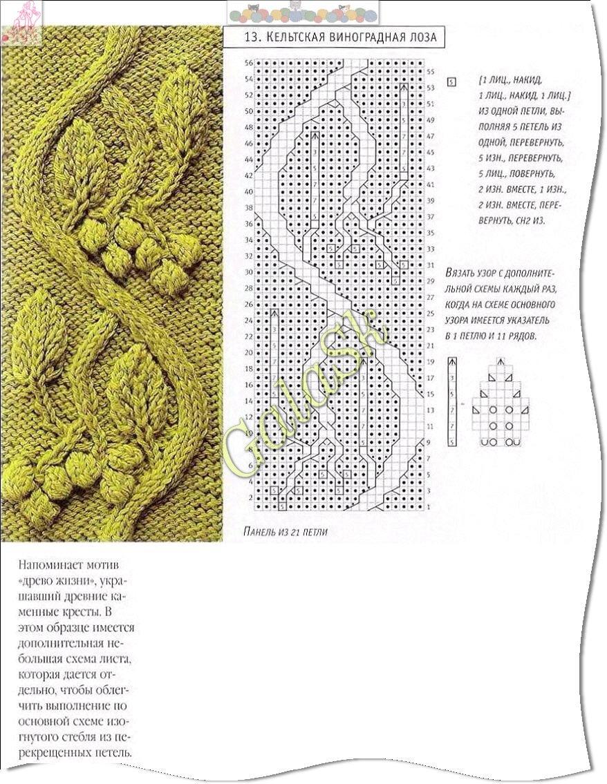Рисунок и схема для вязания спицами