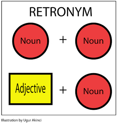 Technical Writing – What is a Retronym? | Technical Communication ...