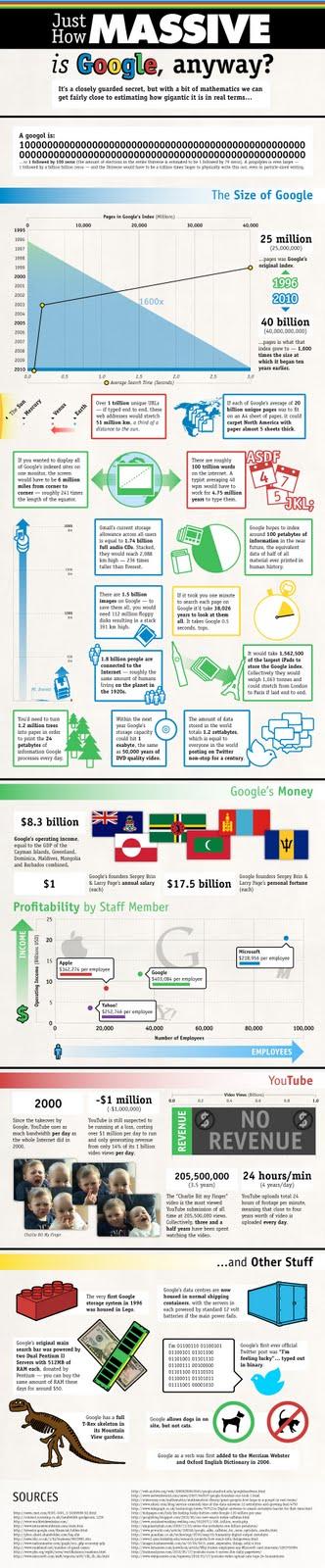 infografika, infografiki
