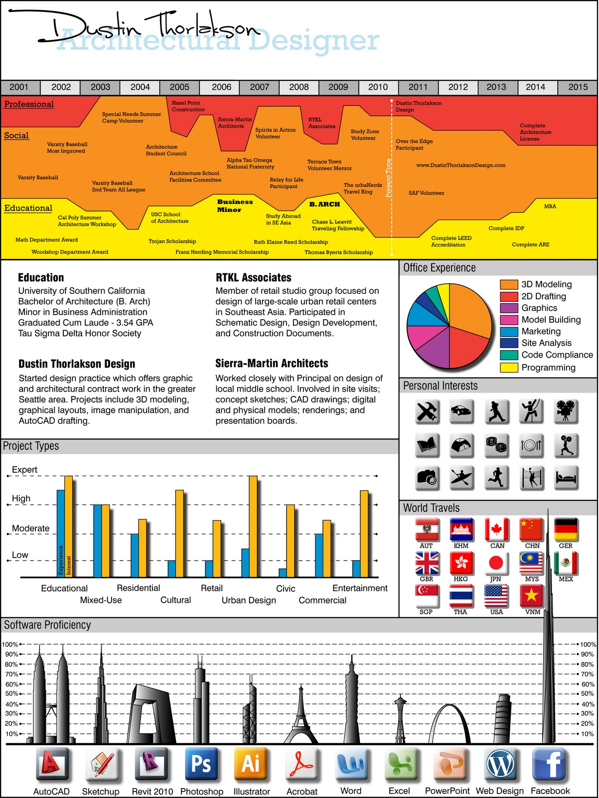 Beautiful lies infographics inspirations new pack of new pack of infographic resumes madrichimfo Images