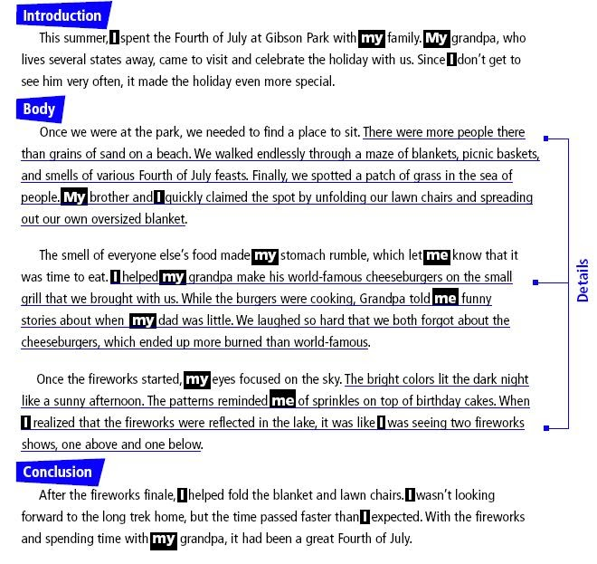 a personal narrative about learning the english language Narrative techniques in writing: definition, types & examples  narrative techniques in writing: definition,  650 english language learner resources.