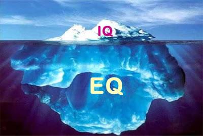 EQ di Dunia Kerja
