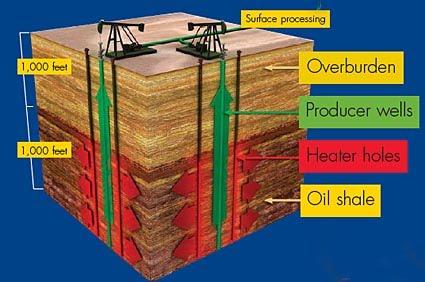 Convert Natural Gas To Oil Equivalent Barrels