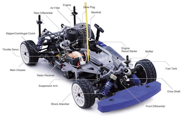Meog Rc  Car