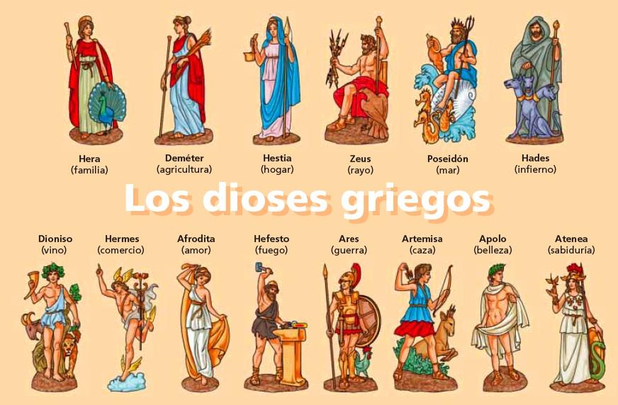 Semidioses griegos : Que vienen a ser hijos de un Dios con una mortal