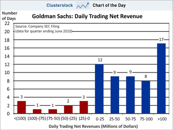 Forex trader goldman sachs