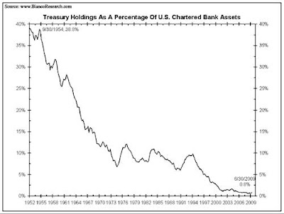Treasury Holdings
