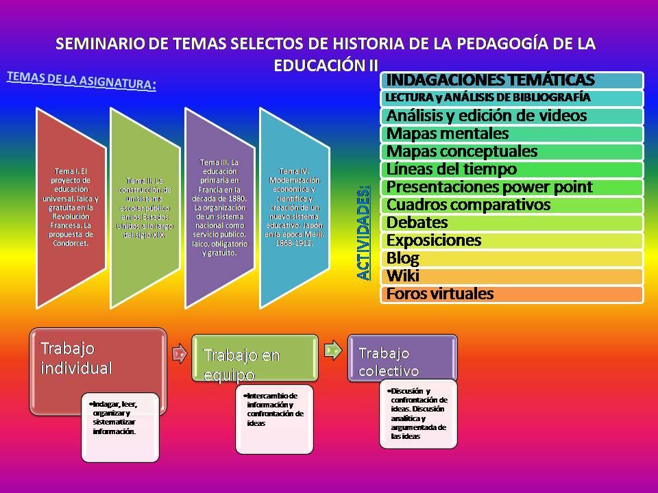 Andy Tobias: Encuadre de: SEMINARIO DE TEMAS SELECTOS DE HISTORIA DE ...