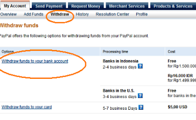 paypal account free