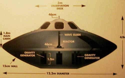 http://2.bp.blogspot.com/_utftaElQWr4/TGwTGhjVLmI/AAAAAAAAAOI/0PesGZS-KAM/s1600/ufo0drawing.jpg