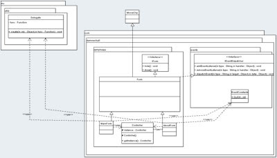 example UML diagram