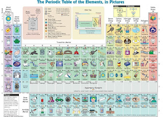 Tabla periodica pdf medison scam primeras clasificaciones de la tabla periodica pdf urtaz Images