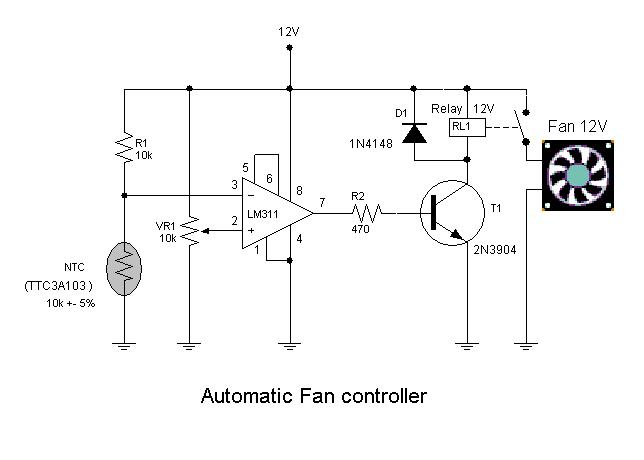 automatic fan controller unit