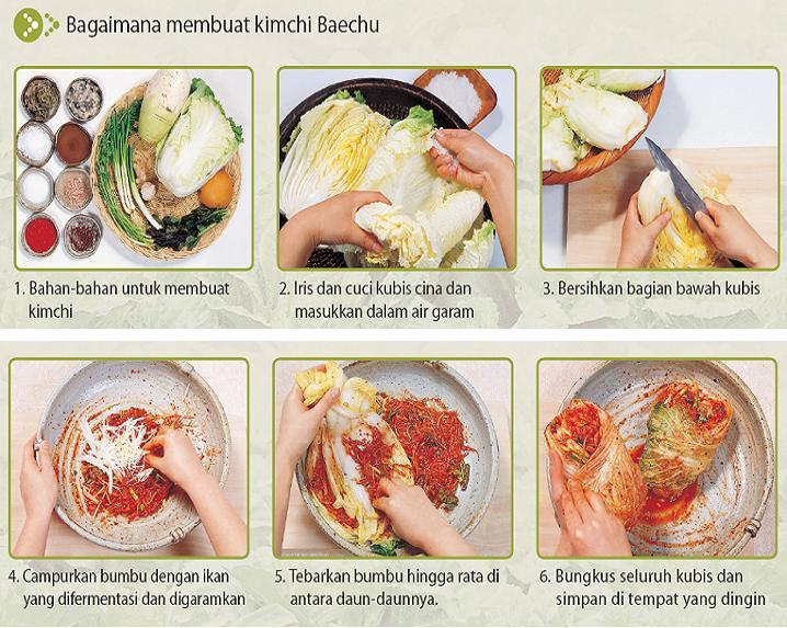 ... for details resep cara membuat kimchi masakan korea resep masakan