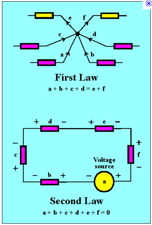 kirchhoff s current law Are ohm's law and kirchhoff's law applicable to ac circuits yes, if you properly examine all the resistances and reactances, taking into account phase of.
