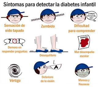 Lic. Nutrición Ana Karen Meraz: DIABETES MELLITUS TIPO 2