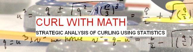 CURL WITH MATH
