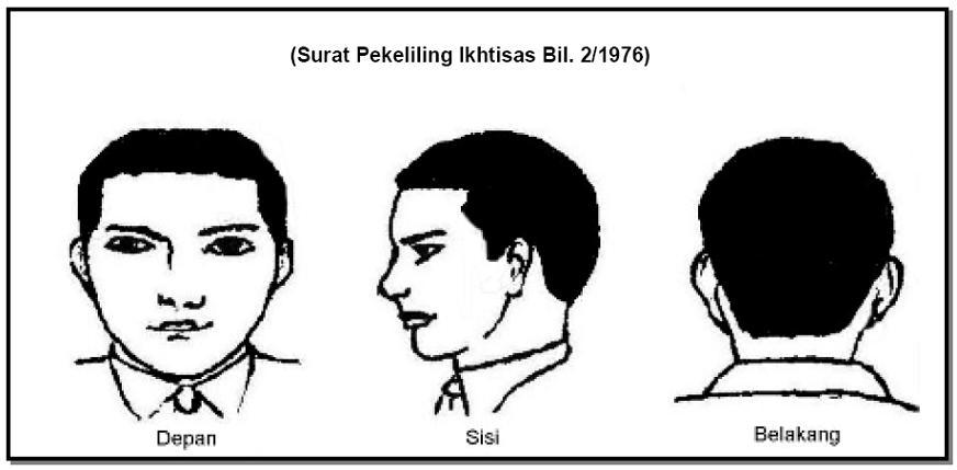 Peraturan rambut murid lelaki