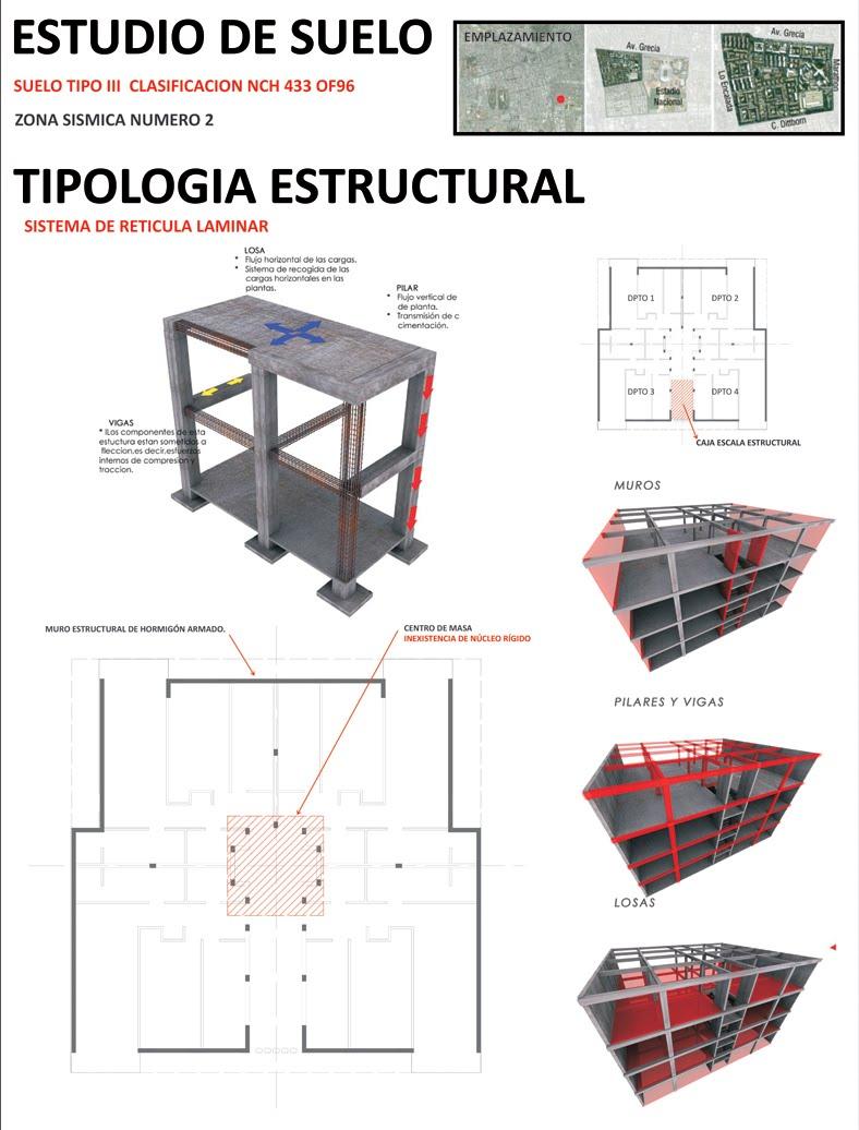 Tipología estructural