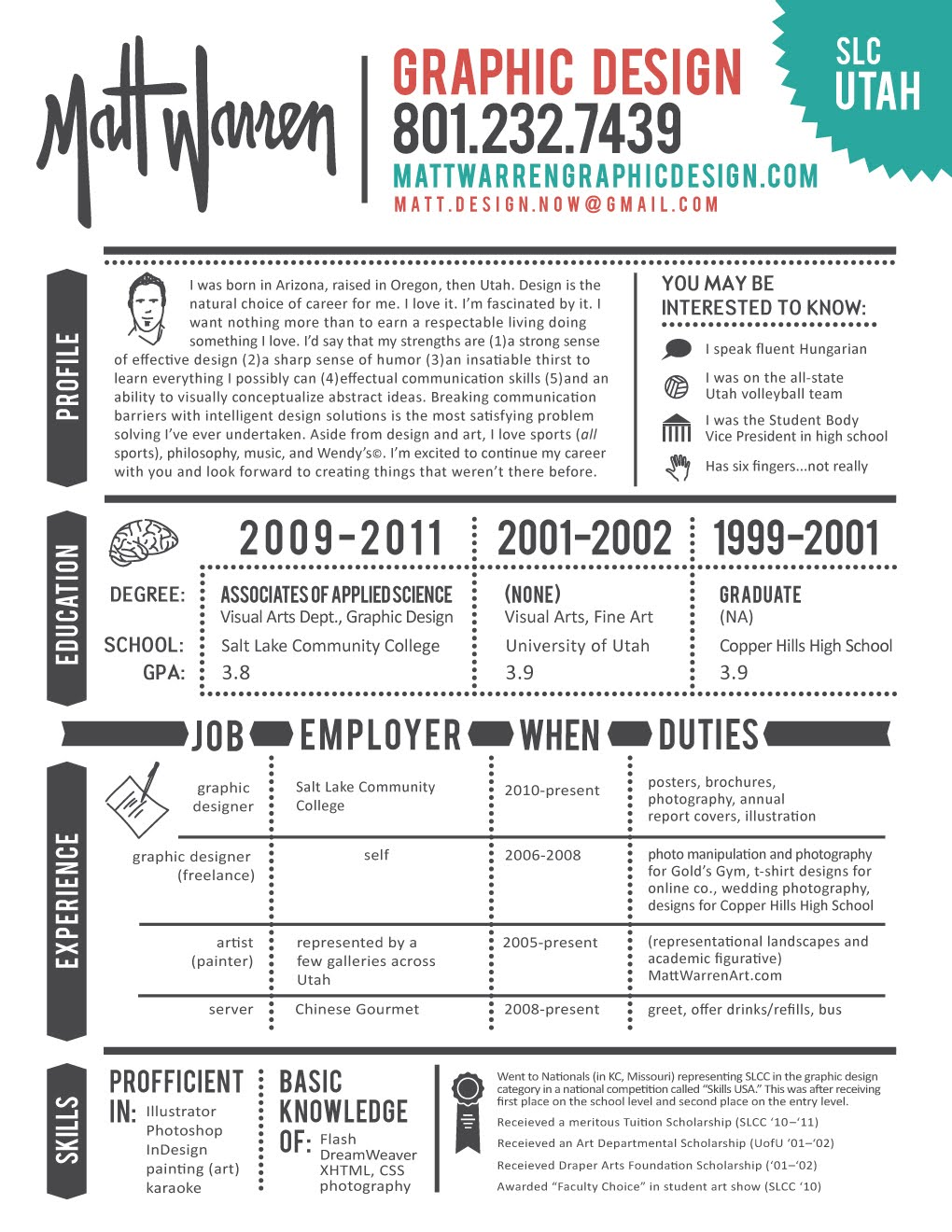 Creative Graphic Resume Designs Examples Wareout Com  Graphic Design Resume Objective