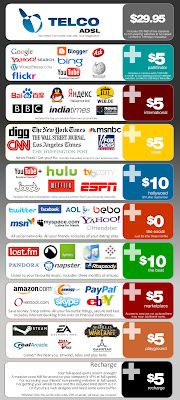 What the cable companies could do