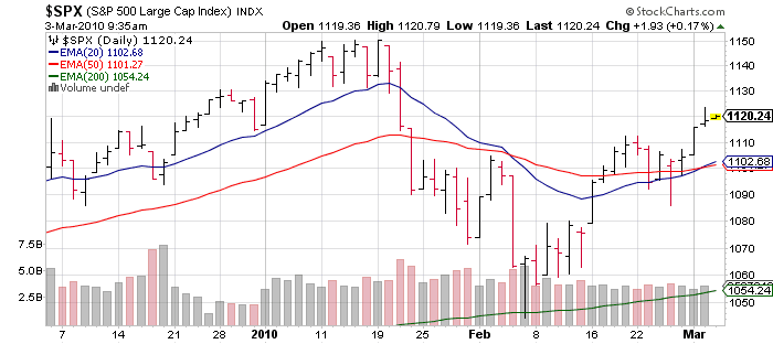 [sp500.png]