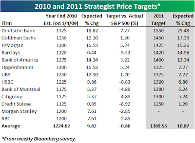 2011+targets.png